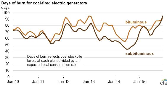 coal%203