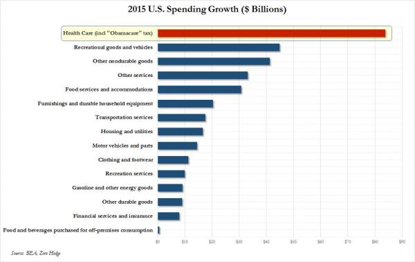 spending%20growth_0